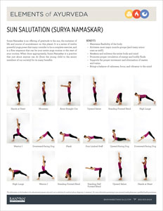 Elements of Ayurveda Surya Namaskar Guide