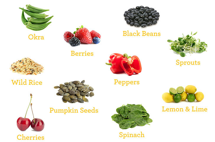 Bitter fruits list