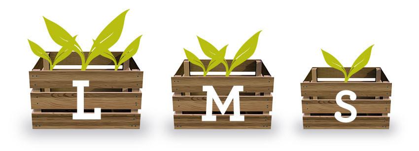 Banyan Botanicals CSA Program Box Sizes