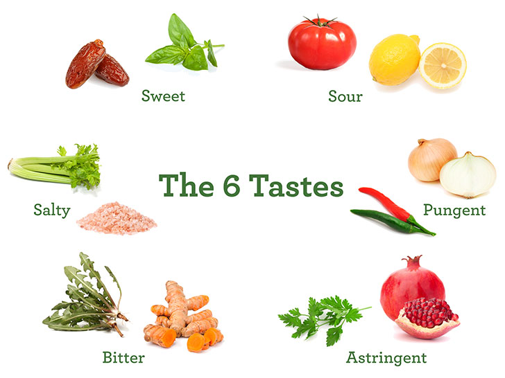 six tastes in ayurveda