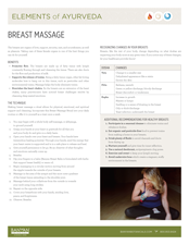 Elements of Ayurveda Breast Massage Guide